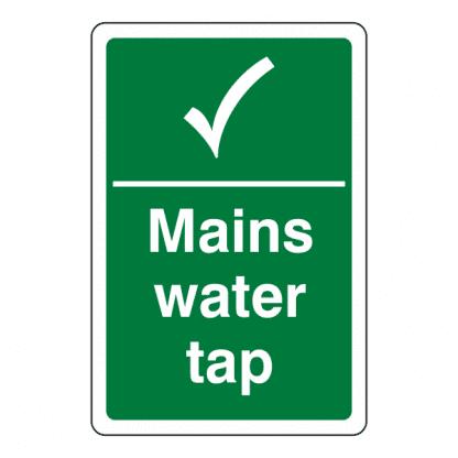 Safe Condotion Signs Image